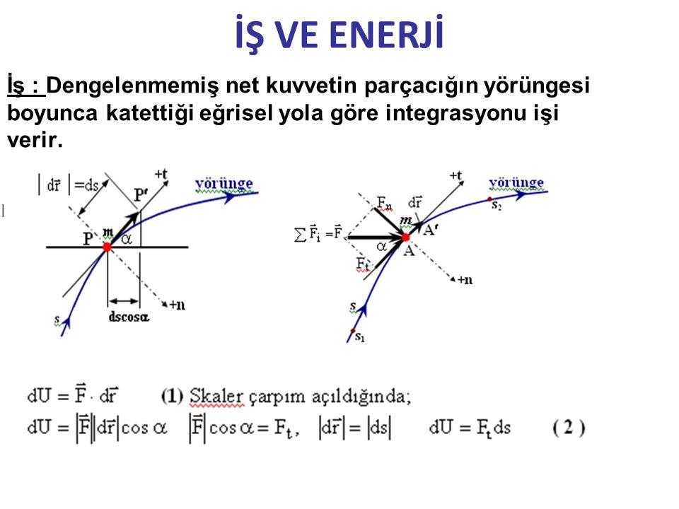 İŞ VE ENERJİ İş : Dengelenmemiş net kuvvetin parçacığın yörüngesi boyunca katettiği eğrisel yola göre integrasyonu işi verir.