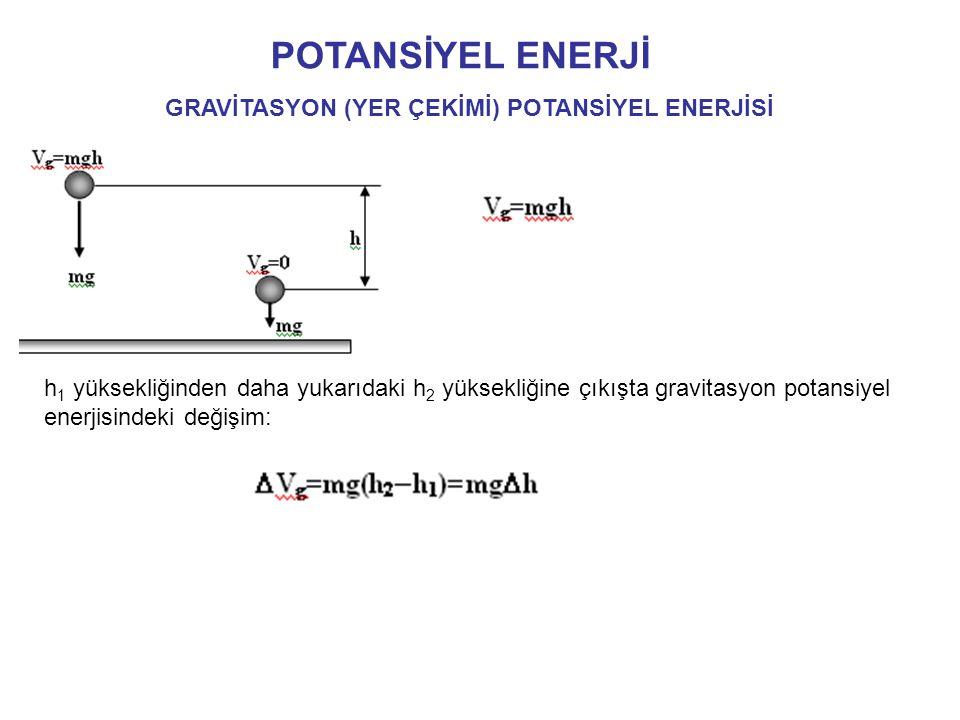 POTANSİYEL ENERJİ GRAVİTASYON (YER ÇEKİMİ) POTANSİYEL ENERJİSİ