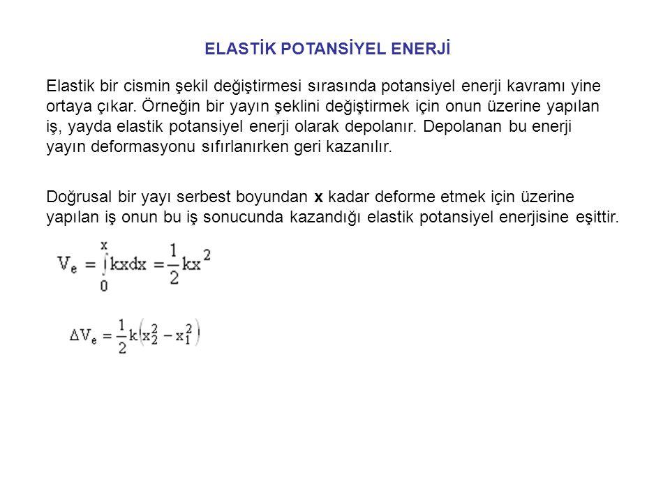 ELASTİK POTANSİYEL ENERJİ