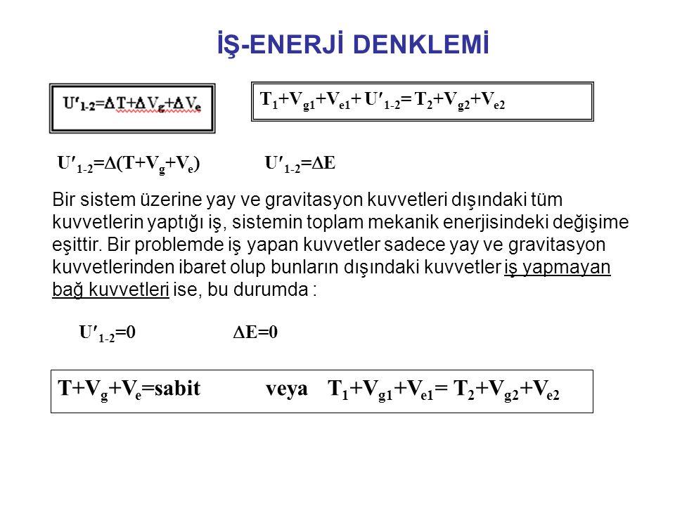İŞ-ENERJİ DENKLEMİ T+Vg+Ve=sabit veya T1+Vg1+Ve1= T2+Vg2+Ve2