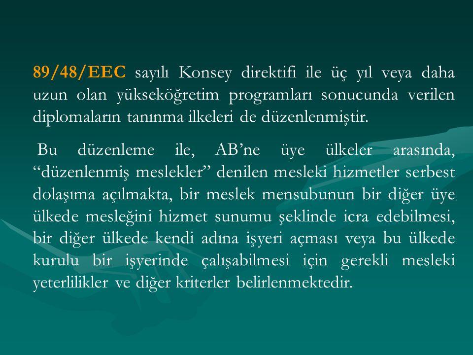 89/48/EEC sayılı Konsey direktifi ile üç yıl veya daha uzun olan yükseköğretim programları sonucunda verilen diplomaların tanınma ilkeleri de düzenlenmiştir.