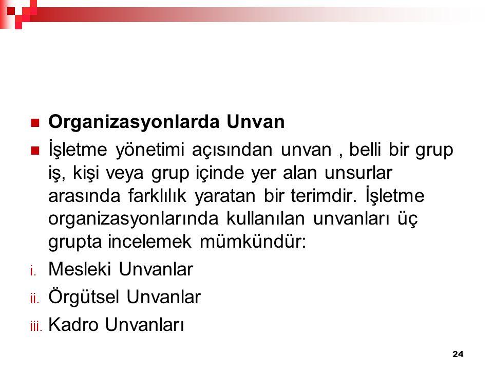 Organizasyonlarda Unvan