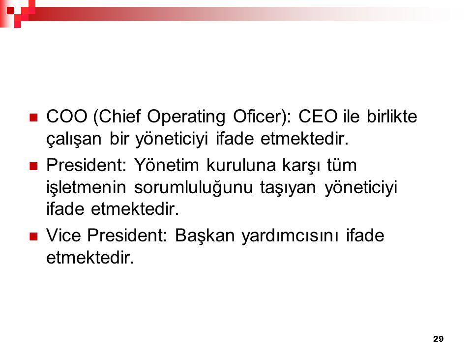 COO (Chief Operating Oficer): CEO ile birlikte çalışan bir yöneticiyi ifade etmektedir.