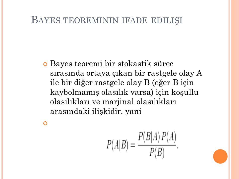 Bayes teoreminin ifade edilişi