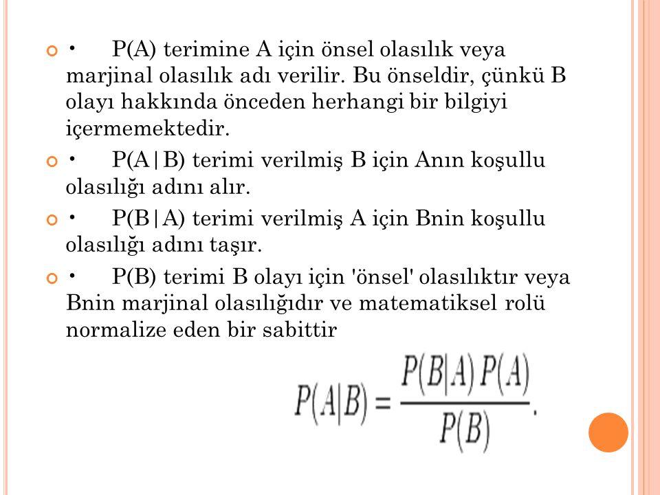 • P(A) terimine A için önsel olasılık veya marjinal olasılık adı verilir. Bu önseldir, çünkü B olayı hakkında önceden herhangi bir bilgiyi içermemektedir.