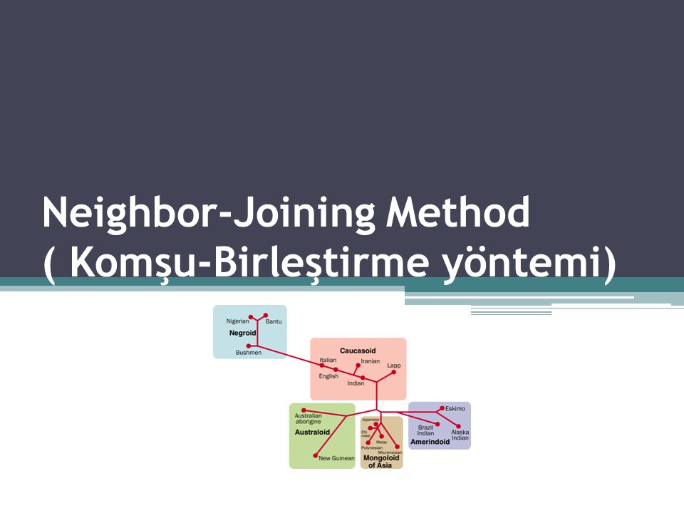 Neighbor-Joining Method ( Komşu-Birleştirme yöntemi)