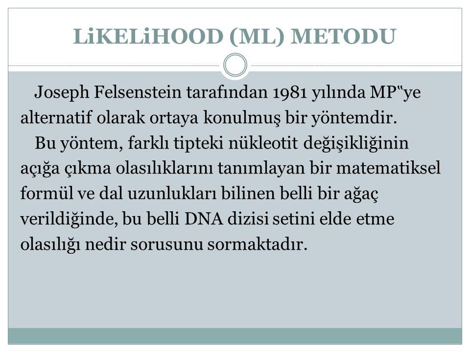 LiKELiHOOD (ML) METODU