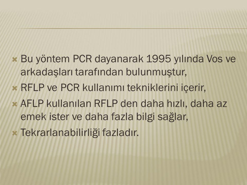 Bu yöntem PCR dayanarak 1995 yılında Vos ve arkadaşları tarafından bulunmuştur,