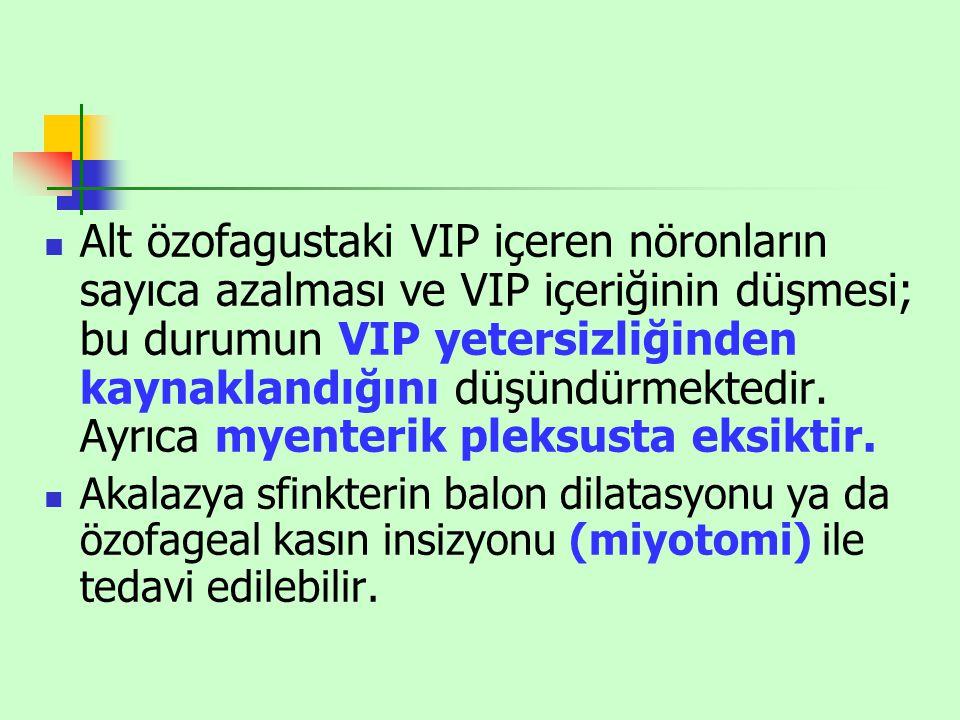 Alt özofagustaki VIP içeren nöronların sayıca azalması ve VIP içeriğinin düşmesi; bu durumun VIP yetersizliğinden kaynaklandığını düşündürmektedir. Ayrıca myenterik pleksusta eksiktir.