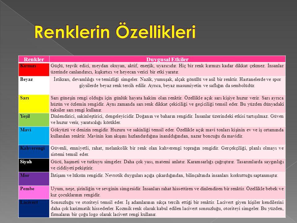 Renklerin Özellikleri