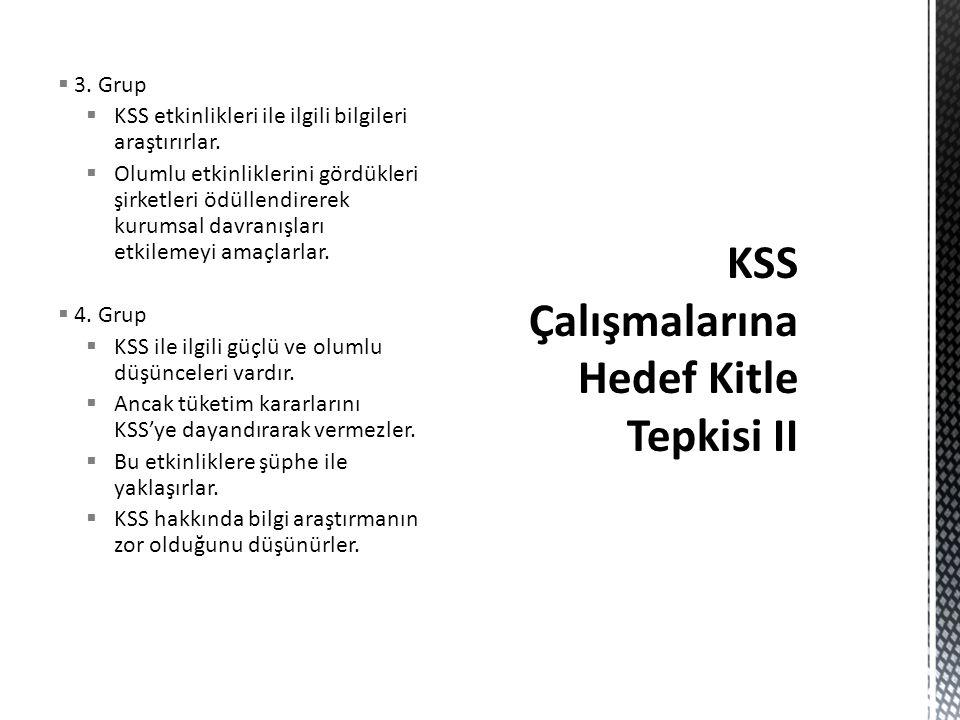 KSS Çalışmalarına Hedef Kitle Tepkisi II