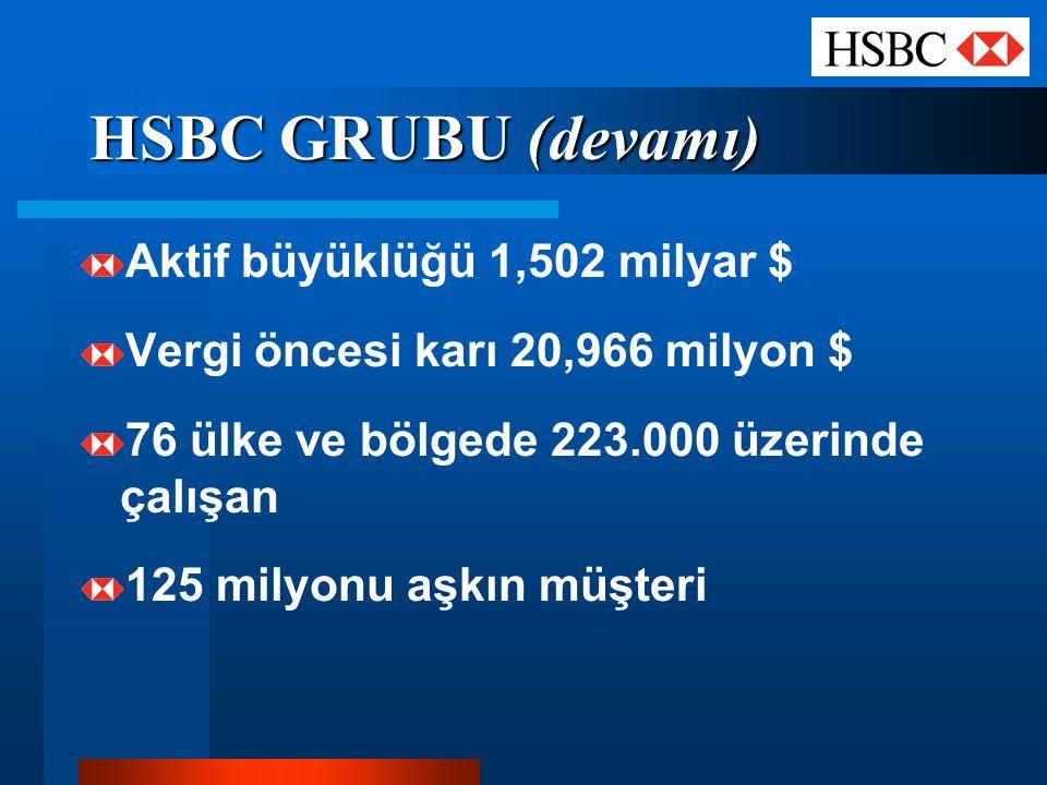 HSBC GRUBU (devamı) Aktif büyüklüğü 1,502 milyar $
