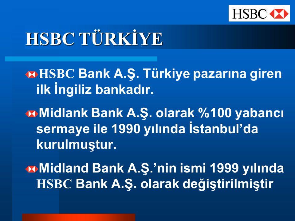 HSBC TÜRKİYE HSBC Bank A.Ş. Türkiye pazarına giren ilk İngiliz bankadır.
