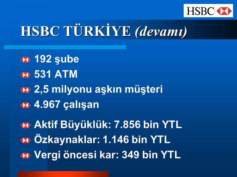 HSBC TÜRKİYE (devamı) 192 şube 531 ATM 2,5 milyonu aşkın müşteri