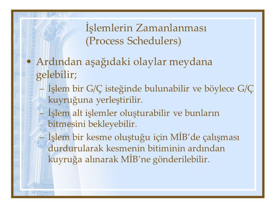 İşlemlerin Zamanlanması (Process Schedulers)