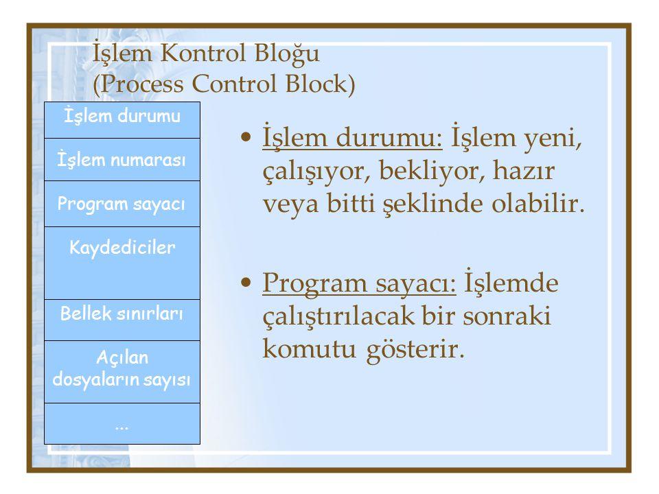 İşlem Kontrol Bloğu (Process Control Block)