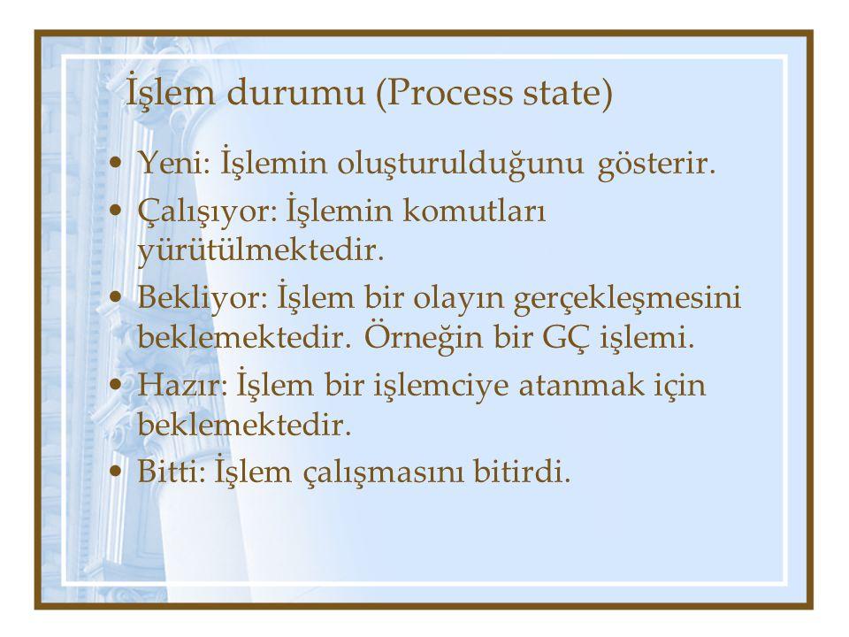 İşlem durumu (Process state)