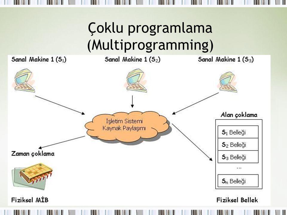 Çoklu programlama (Multiprogramming)