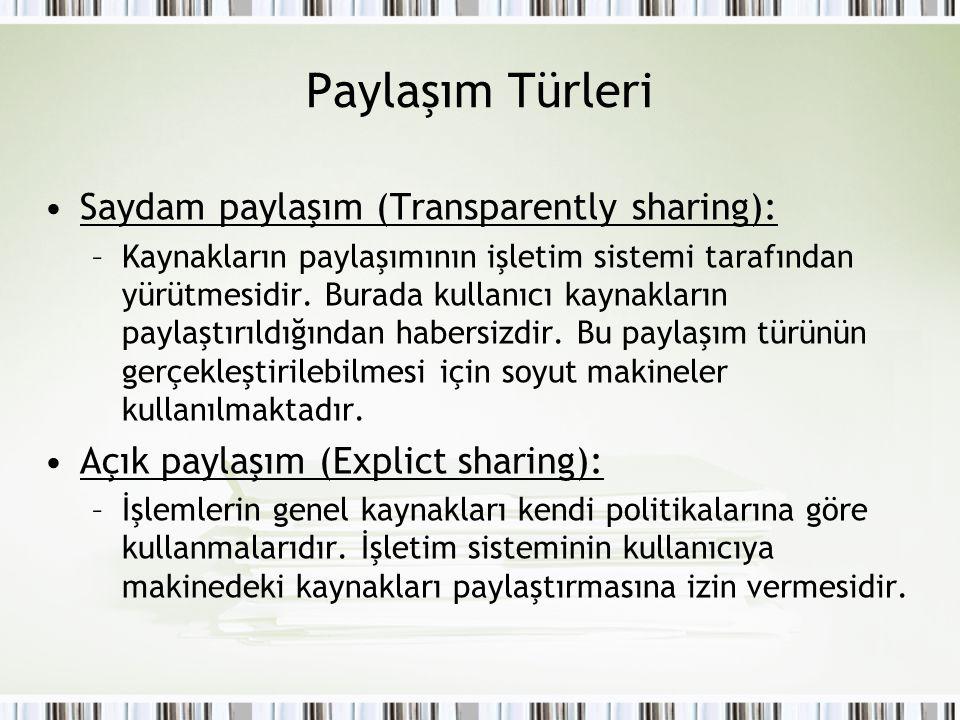 Paylaşım Türleri Saydam paylaşım (Transparently sharing):
