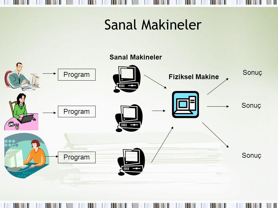 Sanal Makineler Sanal Makineler Sonuç Program Fiziksel Makine Sonuç
