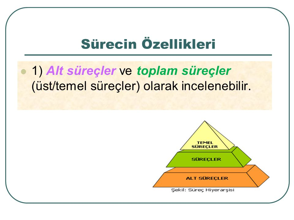 Sürecin Özellikleri 1) Alt süreçler ve toplam süreçler (üst/temel süreçler) olarak incelenebilir.
