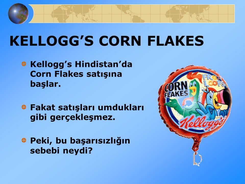 KELLOGG'S CORN FLAKES Kellogg's Hindistan'da Corn Flakes satışına başlar. Fakat satışları umdukları gibi gerçekleşmez.