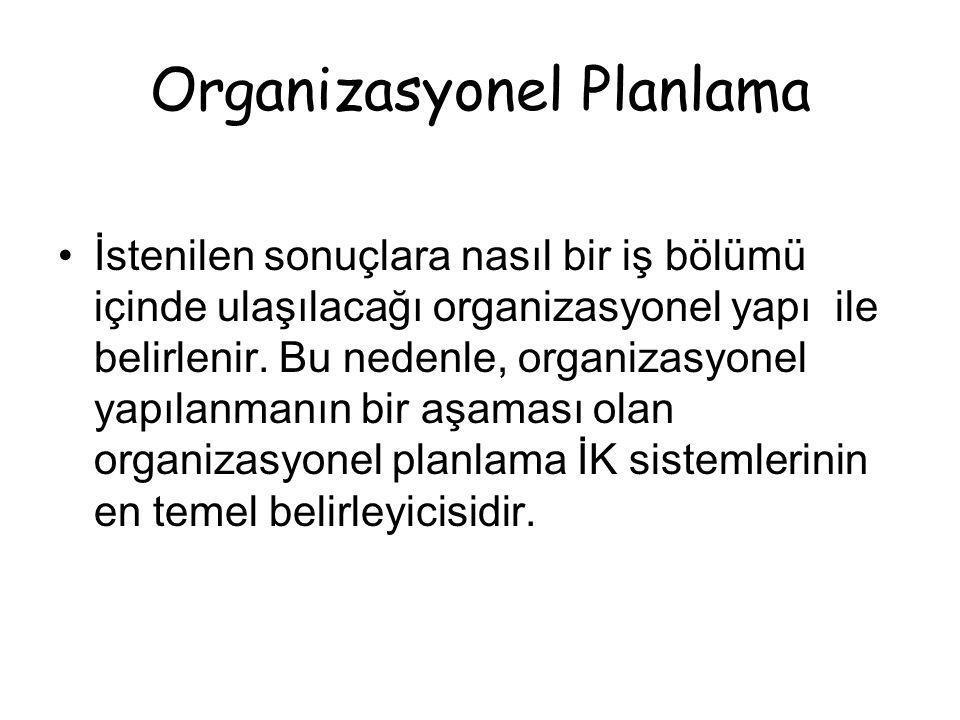 Organizasyonel Planlama