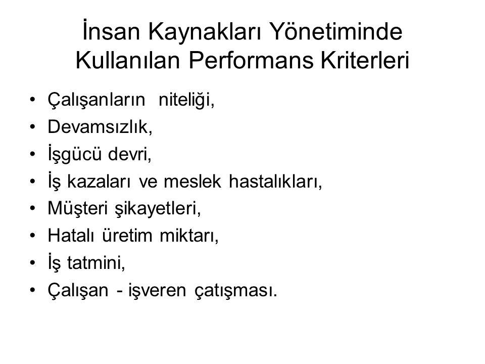 İnsan Kaynakları Yönetiminde Kullanılan Performans Kriterleri