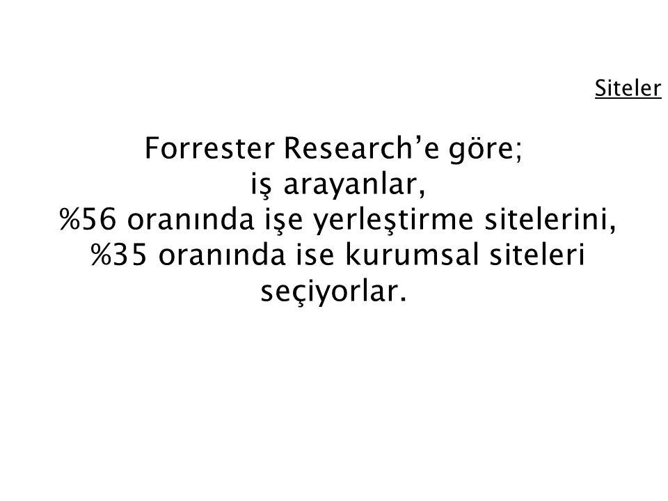 Forrester Research'e göre; iş arayanlar,