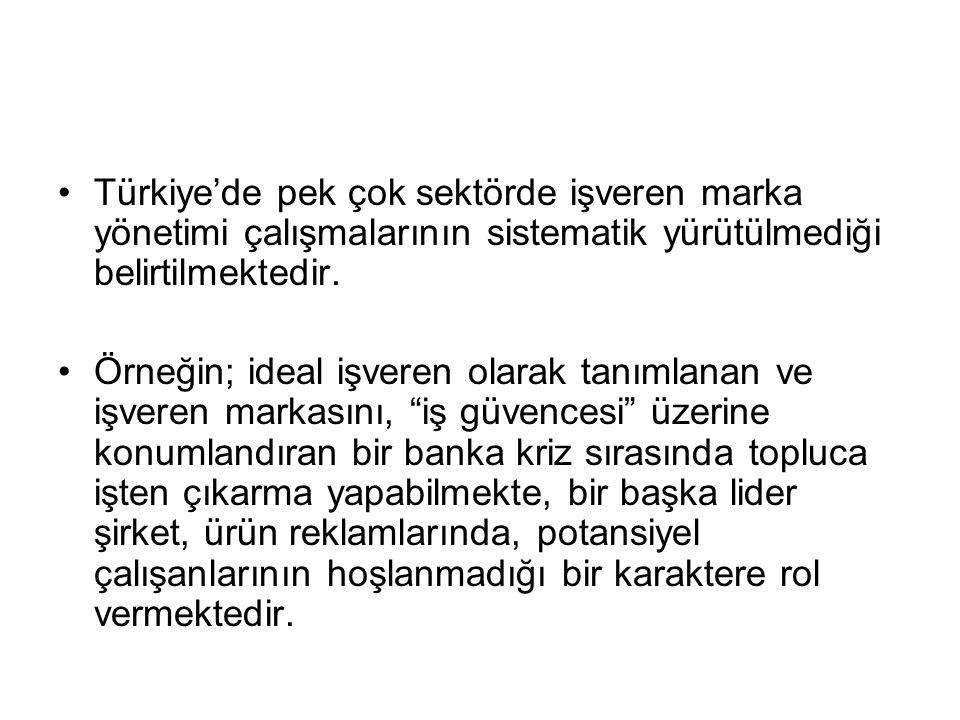Türkiye'de pek çok sektörde işveren marka yönetimi çalışmalarının sistematik yürütülmediği belirtilmektedir.
