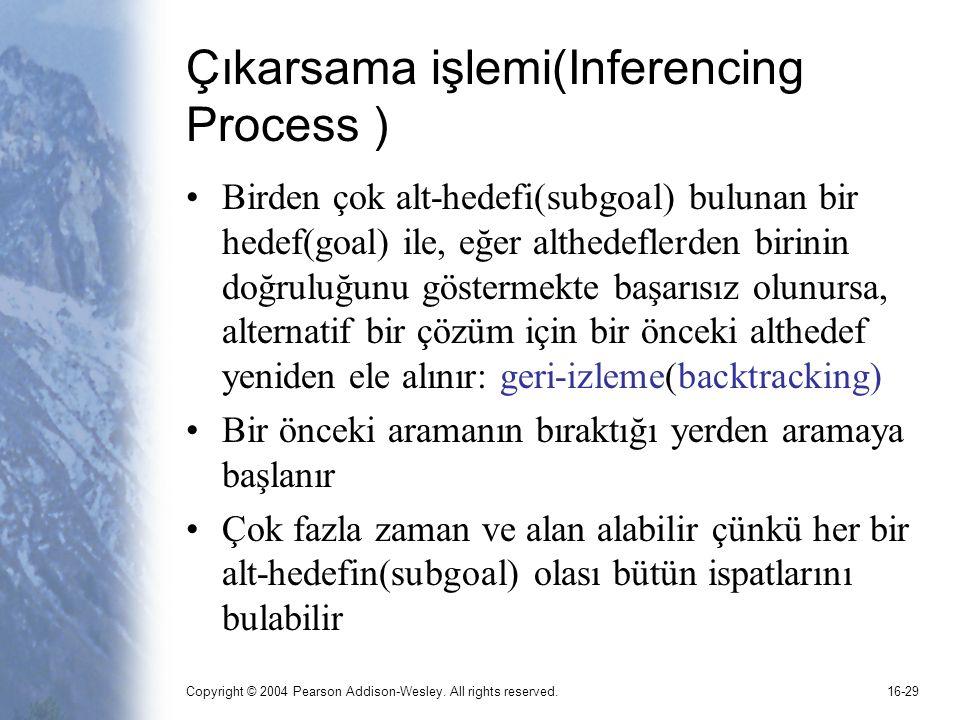 Çıkarsama işlemi(Inferencing Process )