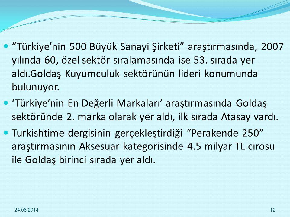 Türkiye'nin 500 Büyük Sanayi Şirketi araştırmasında, 2007 yılında 60, özel sektör sıralamasında ise 53. sırada yer aldı.Goldaş Kuyumculuk sektörünün lideri konumunda bulunuyor.