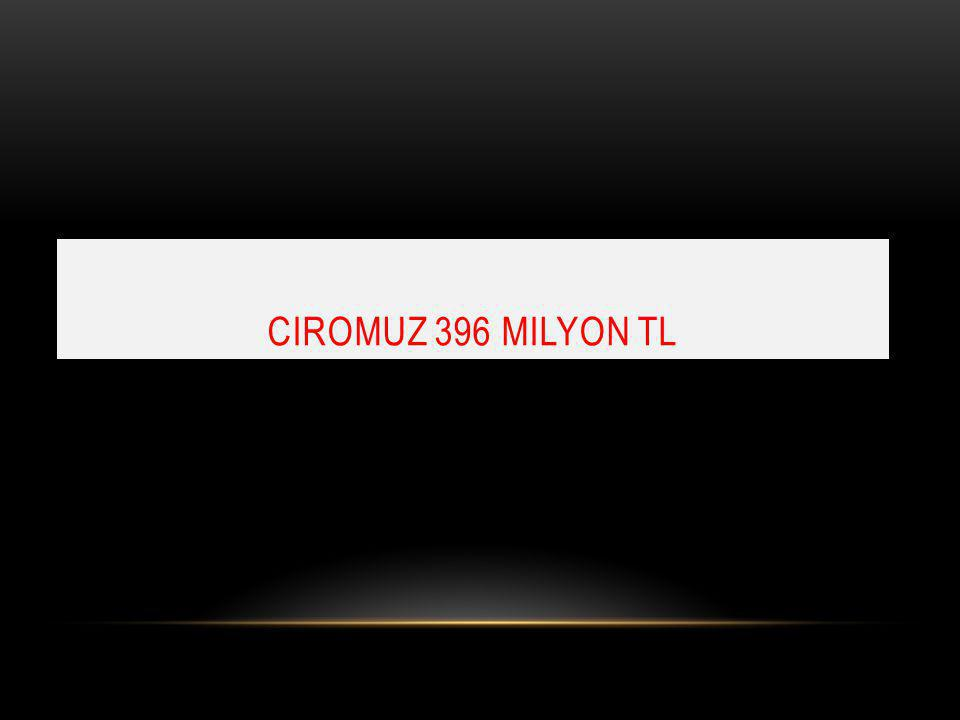 Ciromuz 396 milyon tl