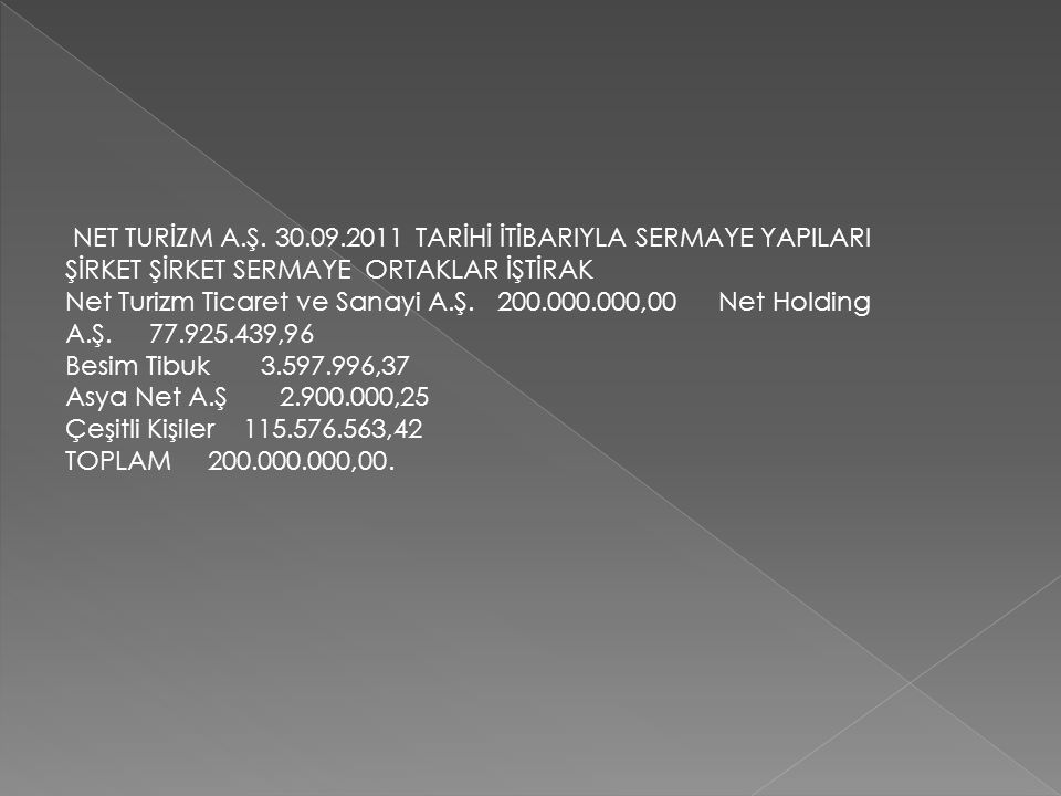 NET TURİZM A.Ş. 30.09.2011 TARİHİ İTİBARIYLA SERMAYE YAPILARI