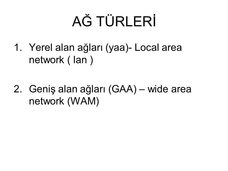 AĞ TÜRLERİ Yerel alan ağları (yaa)- Local area network ( lan )