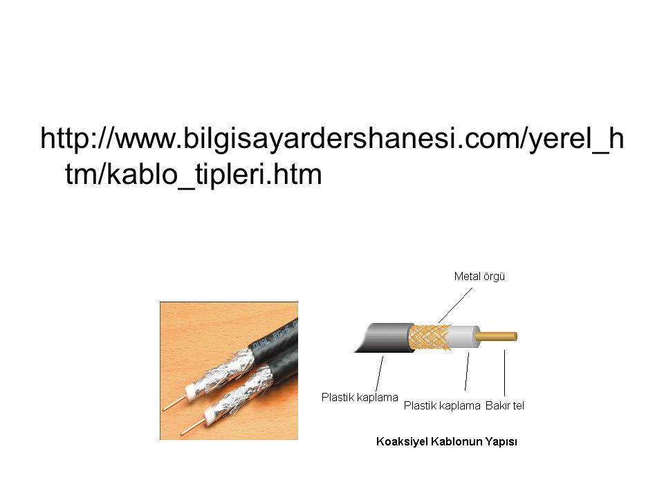 http://www.bilgisayardershanesi.com/yerel_htm/kablo_tipleri.htm.