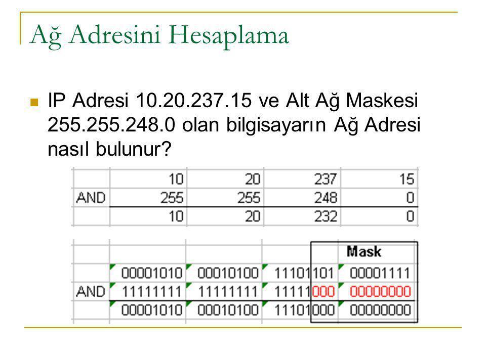 Ağ Adresini Hesaplama IP Adresi 10.20.237.15 ve Alt Ağ Maskesi 255.255.248.0 olan bilgisayarın Ağ Adresi nasıl bulunur