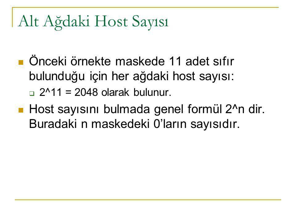Alt Ağdaki Host Sayısı Önceki örnekte maskede 11 adet sıfır bulunduğu için her ağdaki host sayısı: 2^11 = 2048 olarak bulunur.