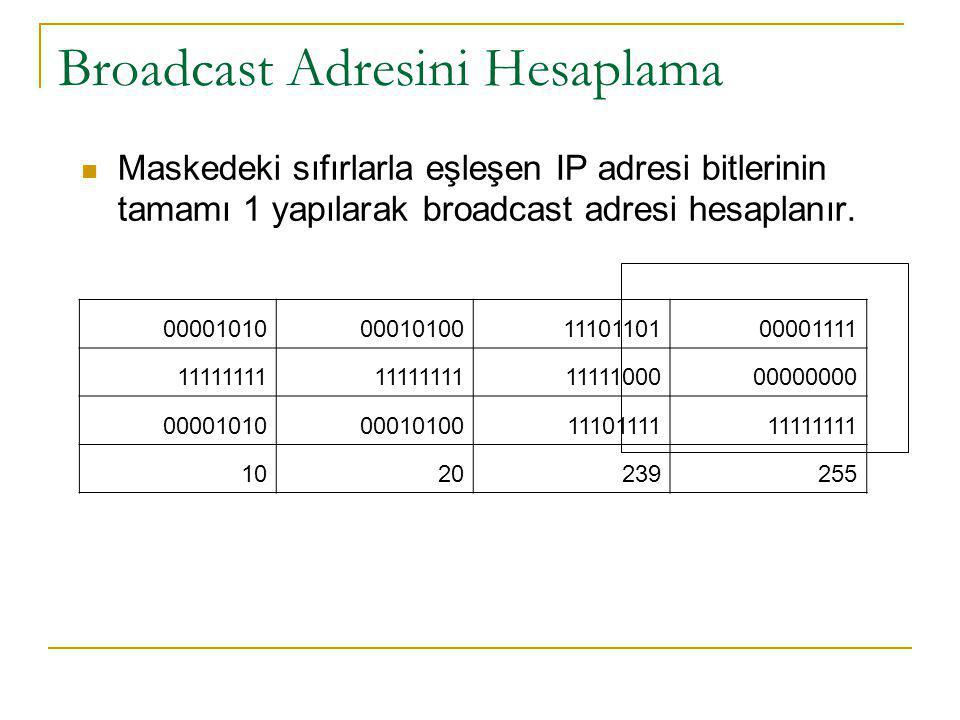 Broadcast Adresini Hesaplama