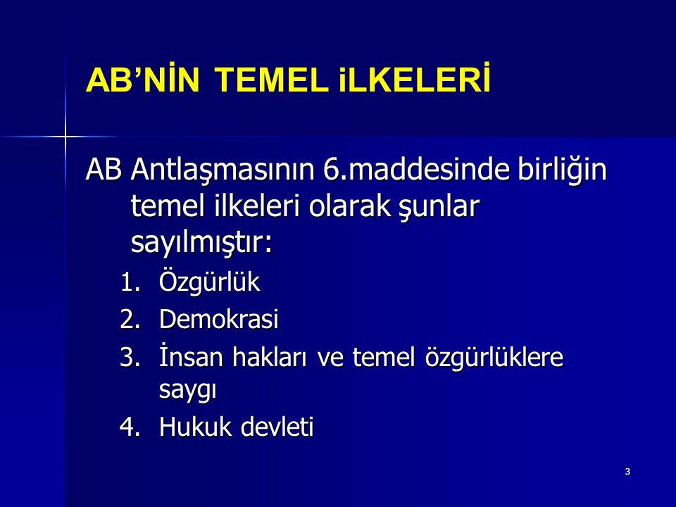 AB'NİN TEMEL iLKELERİ AB Antlaşmasının 6.maddesinde birliğin temel ilkeleri olarak şunlar sayılmıştır: