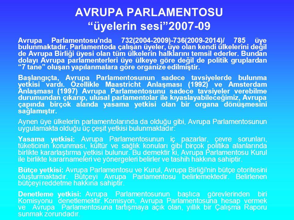 AVRUPA PARLAMENTOSU üyelerin sesi 2007-09