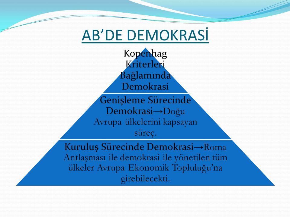 AB'DE DEMOKRASİ Kopenhag Kriterleri Bağlamında Demokrasi