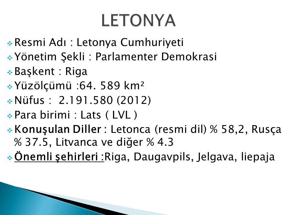 LETONYA Resmi Adı : Letonya Cumhuriyeti