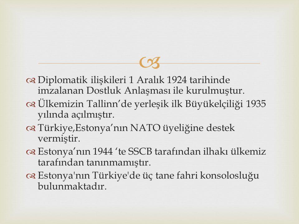 Diplomatik ilişkileri 1 Aralık 1924 tarihinde imzalanan Dostluk Anlaşması ile kurulmuştur.
