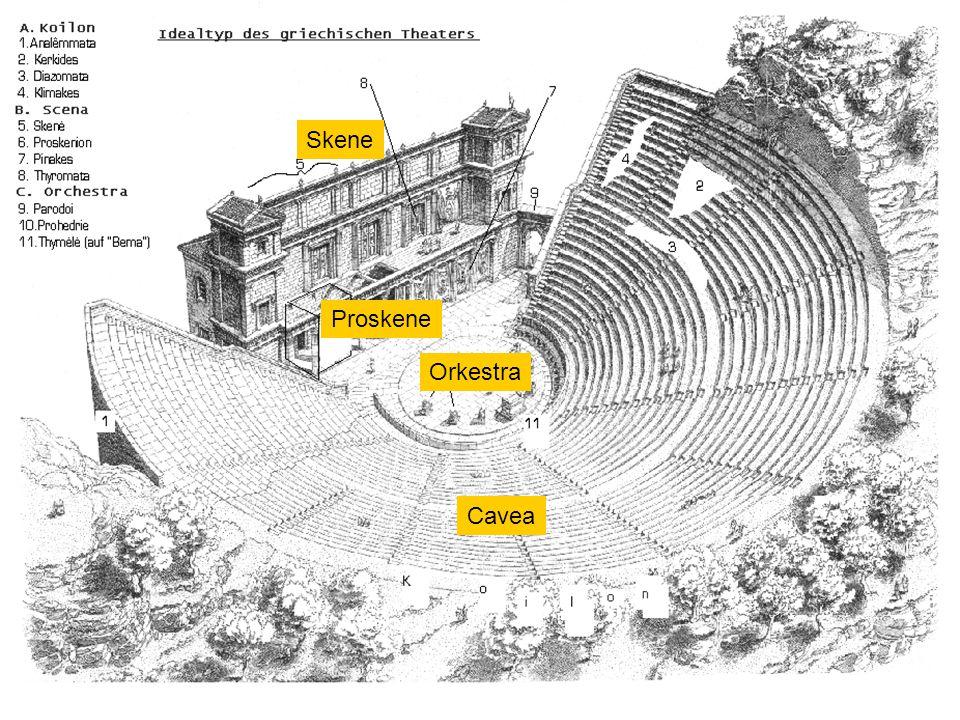 Skene Proskene Orkestra Cavea