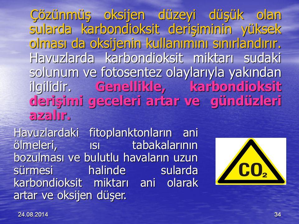Çözünmüş oksijen düzeyi düşük olan sularda karbondioksit derişiminin yüksek olması da oksijenin kullanımını sınırlandırır. Havuzlarda karbondioksit miktarı sudaki solunum ve fotosentez olaylarıyla yakından ilgilidir. Genellikle, karbondioksit derişimi geceleri artar ve gündüzleri azalır.