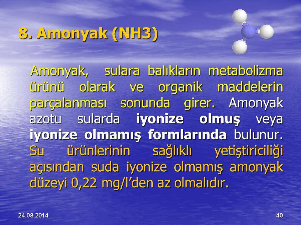 8. Amonyak (NH3)