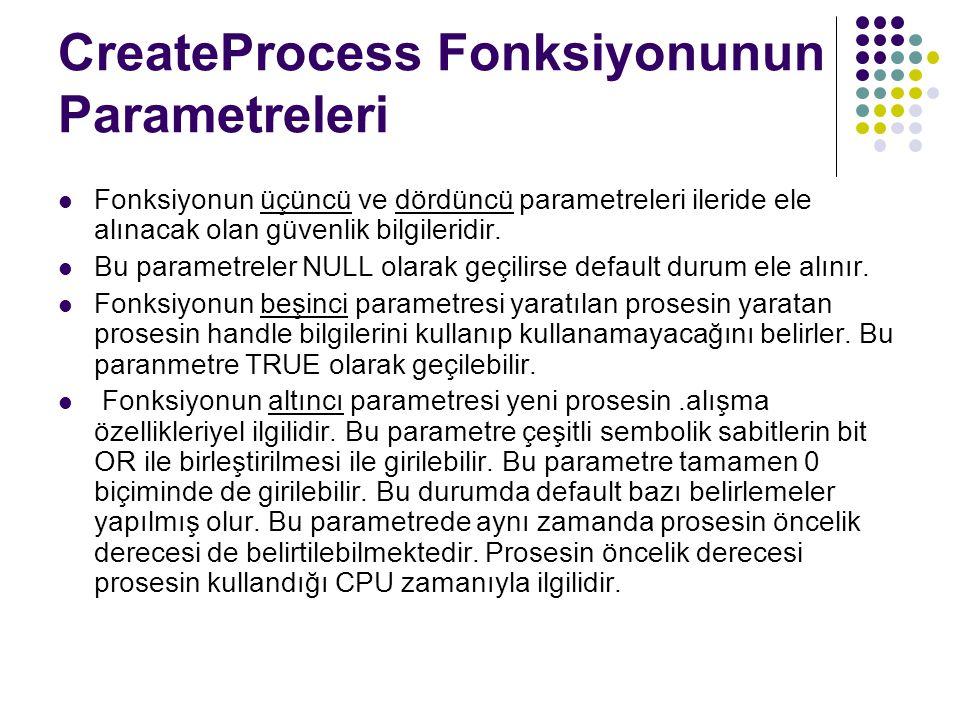 CreateProcess Fonksiyonunun Parametreleri