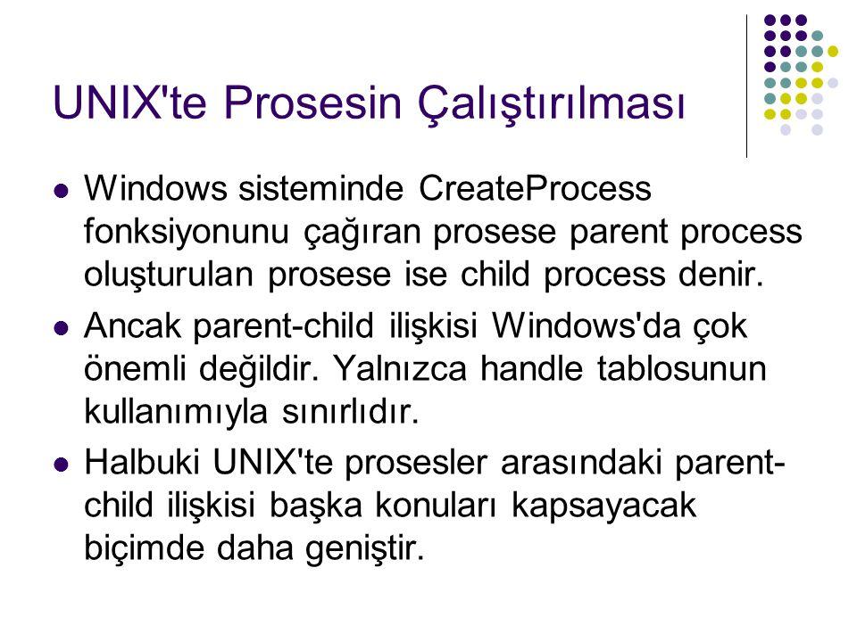 UNIX te Prosesin Çalıştırılması
