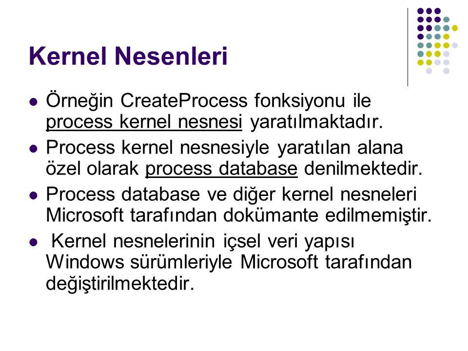 Kernel Nesenleri Örneğin CreateProcess fonksiyonu ile process kernel nesnesi yaratılmaktadır.